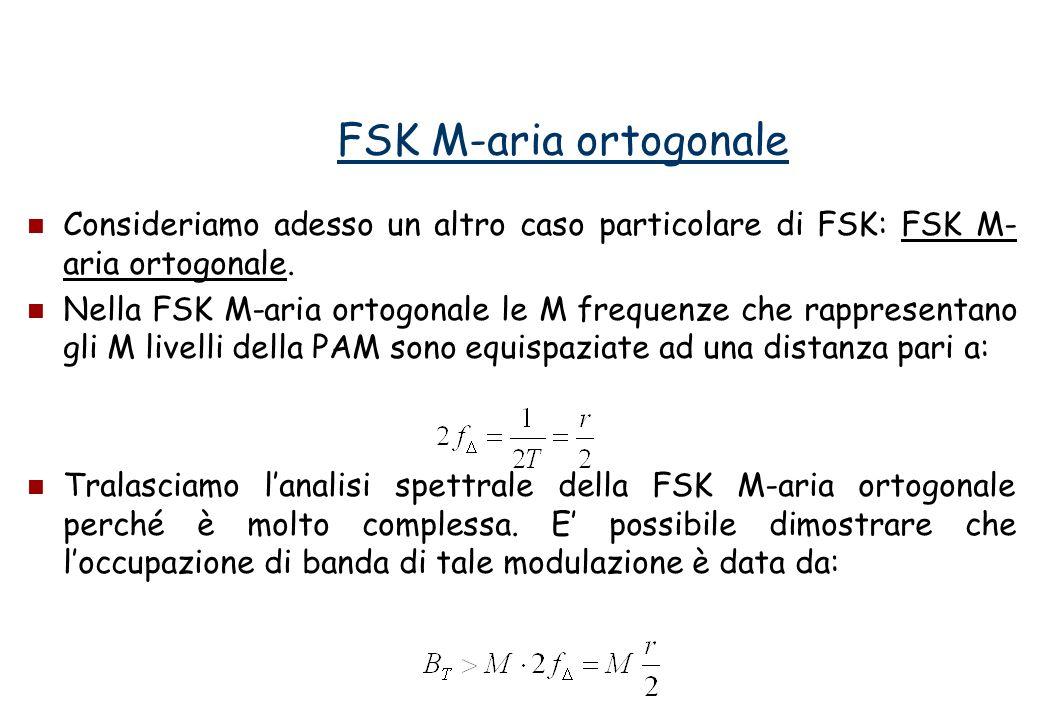 FSK M-aria ortogonale Consideriamo adesso un altro caso particolare di FSK: FSK M- aria ortogonale.