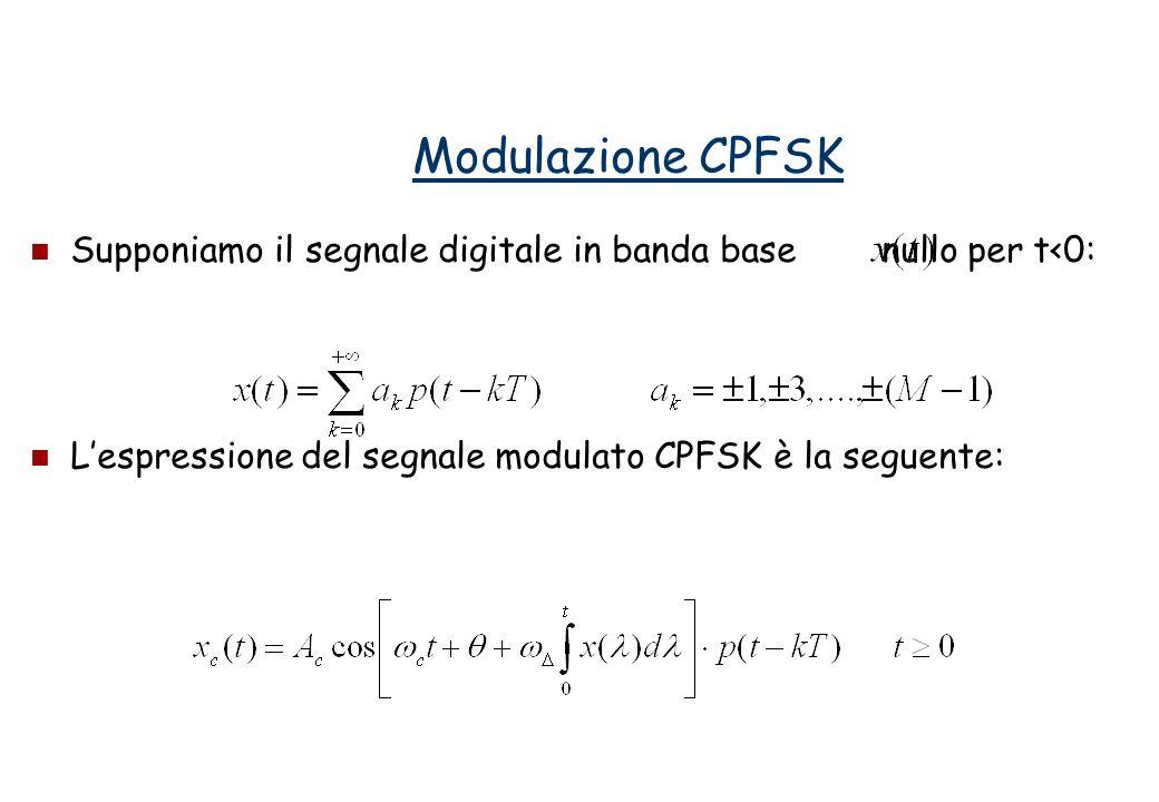 Supponiamo il segnale digitale in banda base nullo per t<0: Lespressione del segnale modulato CPFSK è la seguente: Modulazione CPFSK