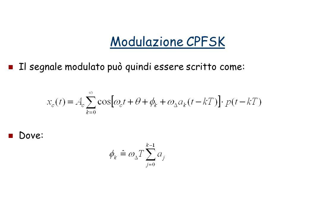 Il segnale modulato può quindi essere scritto come: Dove: Modulazione CPFSK