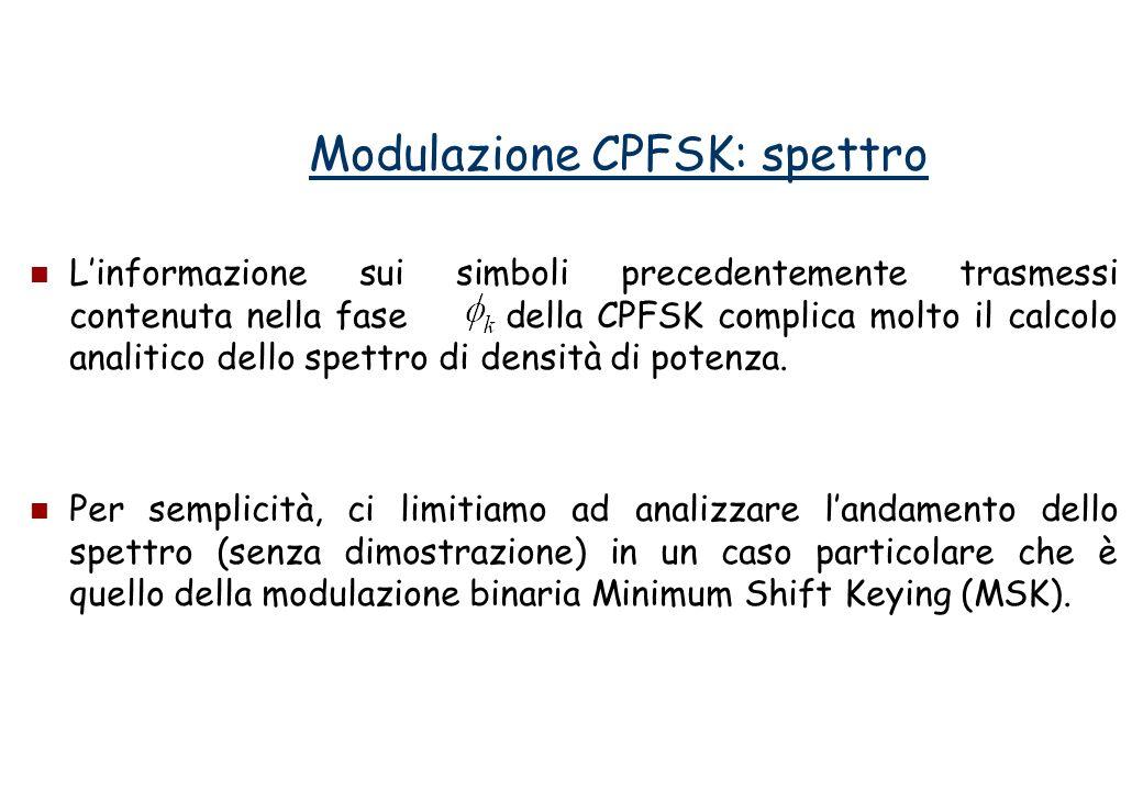 Linformazione sui simboli precedentemente trasmessi contenuta nella fase della CPFSK complica molto il calcolo analitico dello spettro di densità di potenza.