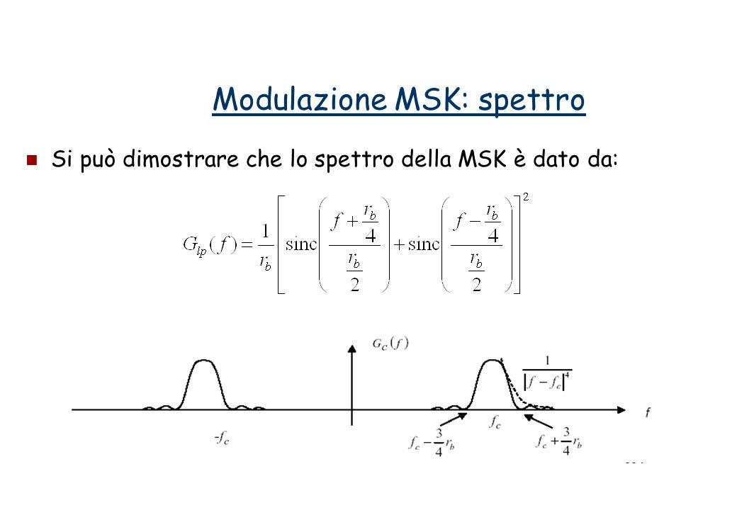 Si può dimostrare che lo spettro della MSK è dato da: Modulazione MSK: spettro