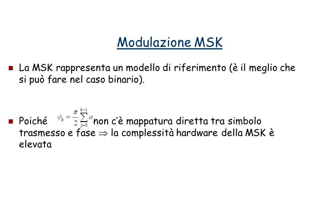 La MSK rappresenta un modello di riferimento (è il meglio che si può fare nel caso binario).