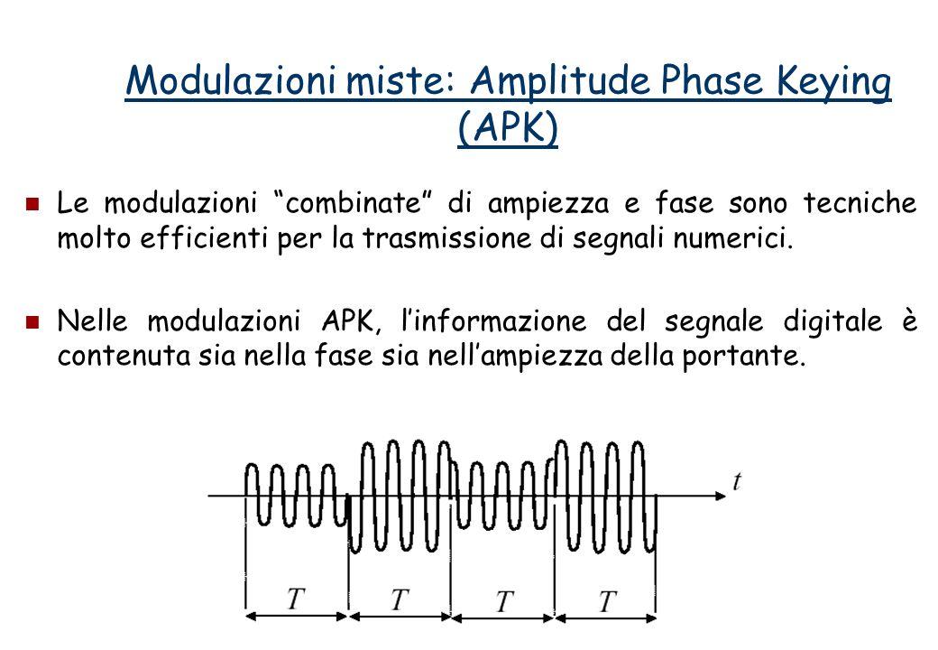 Modulazioni miste: Amplitude Phase Keying (APK) Le modulazioni combinate di ampiezza e fase sono tecniche molto efficienti per la trasmissione di segnali numerici.