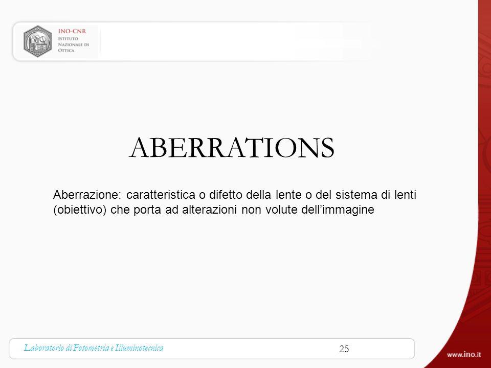 ABERRATIONS Aberrazione: caratteristica o difetto della lente o del sistema di lenti (obiettivo) che porta ad alterazioni non volute dellimmagine Labo