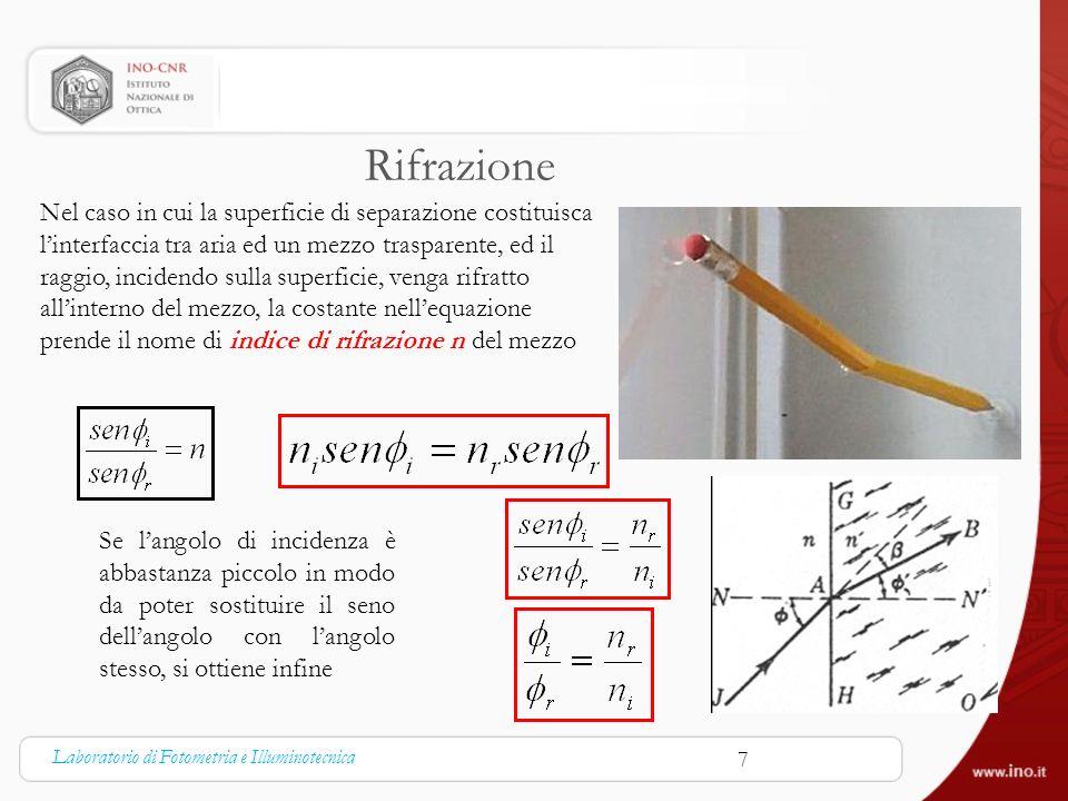Rifrazione Nel caso in cui la superficie di separazione costituisca linterfaccia tra aria ed un mezzo trasparente, ed il raggio, incidendo sulla super