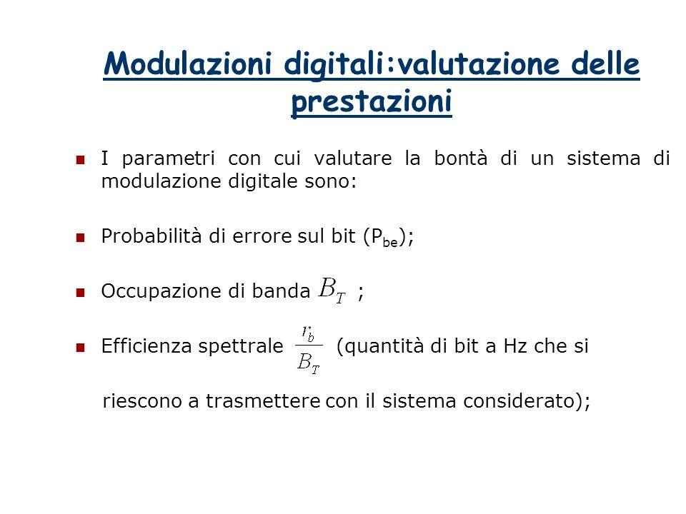 I parametri con cui valutare la bontà di un sistema di modulazione digitale sono: Probabilità di errore sul bit (P be ); Occupazione di banda ; Effici