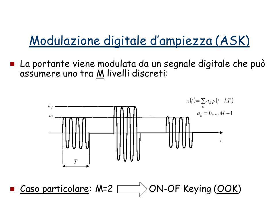 Modulazione digitale dampiezza (ASK) La portante viene modulata da un segnale digitale che può assumere uno tra M livelli discreti: Caso particolare: