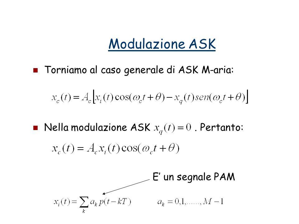 Torniamo al caso generale di ASK M-aria: Nella modulazione ASK. Pertanto: Modulazione ASK E un segnale PAM