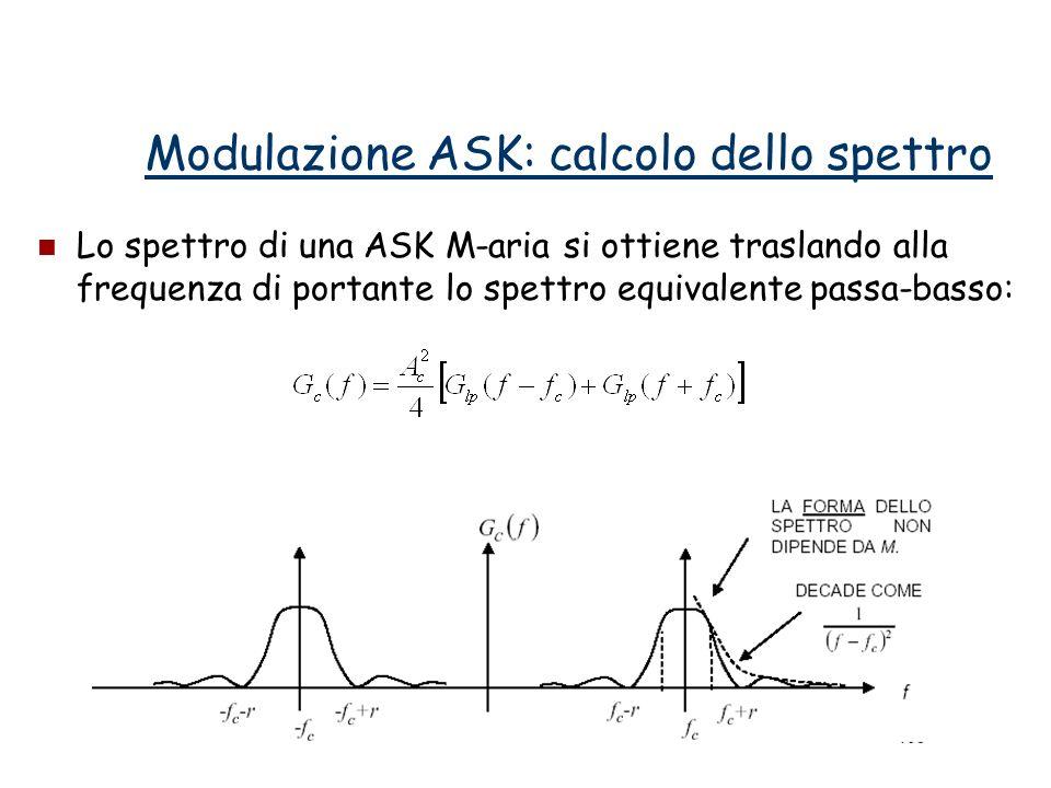 Lo spettro di una ASK M-aria si ottiene traslando alla frequenza di portante lo spettro equivalente passa-basso: Modulazione ASK: calcolo dello spettr