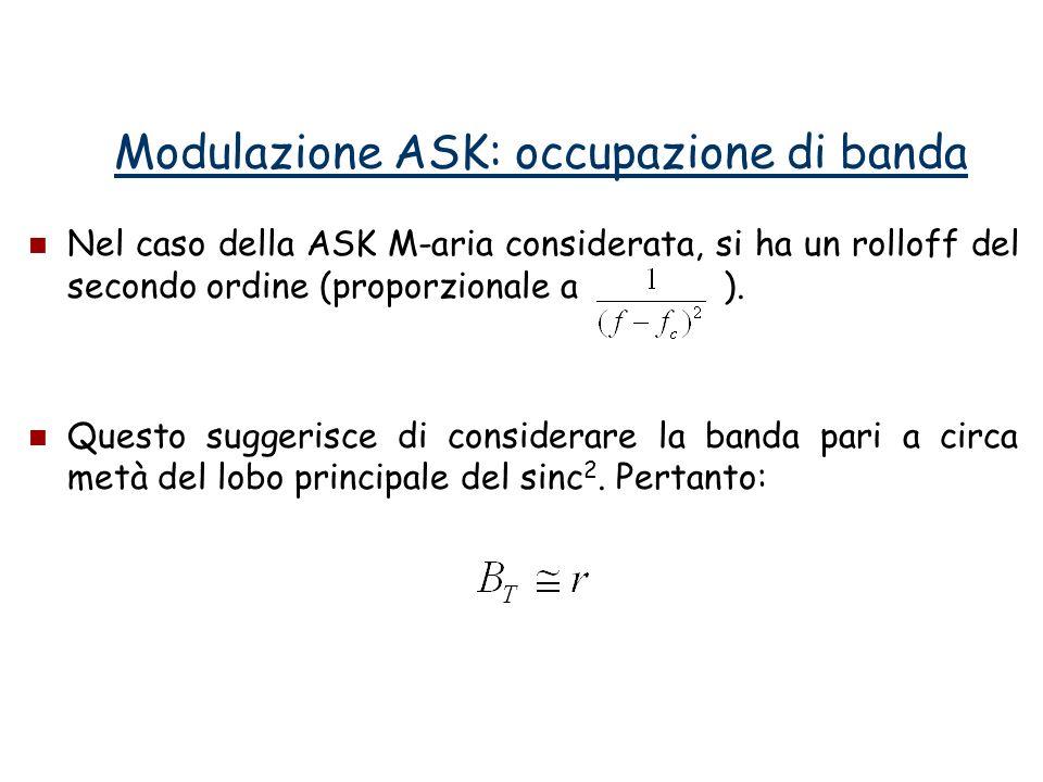 Nel caso della ASK M-aria considerata, si ha un rolloff del secondo ordine (proporzionale a ). Questo suggerisce di considerare la banda pari a circa