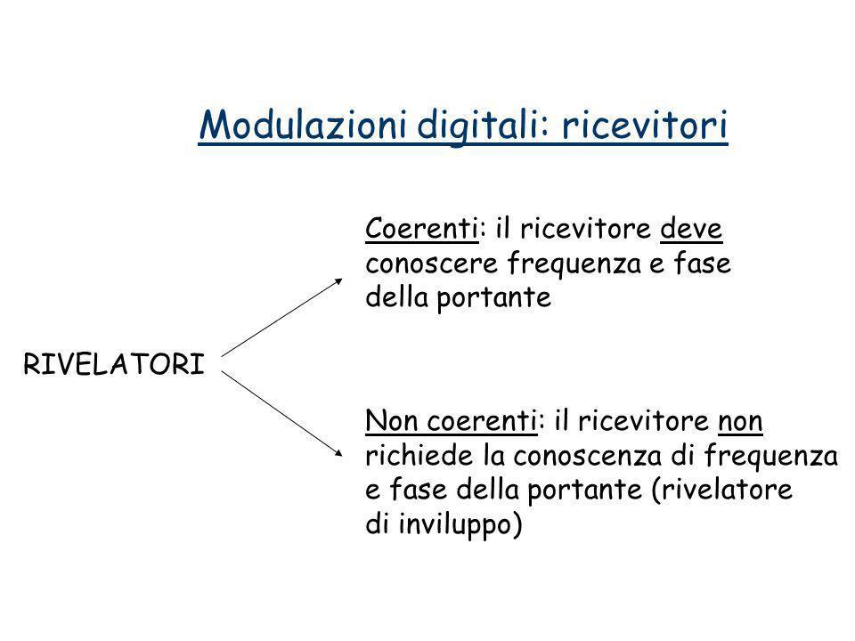 Modulazioni digitali: ricevitori RIVELATORI Coerenti: il ricevitore deve conoscere frequenza e fase della portante Non coerenti: il ricevitore non ric