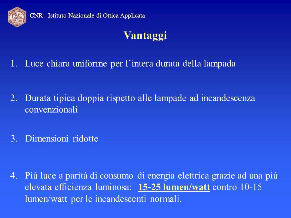 CNR - Istituto Nazionale di Ottica Applicata Vantaggi 4.Più luce a parità di consumo di energia elettrica grazie ad una più elevata efficienza luminos