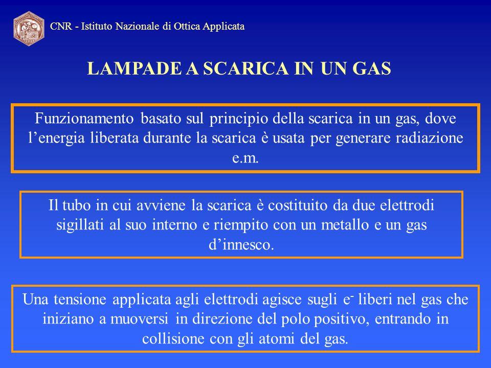CNR - Istituto Nazionale di Ottica Applicata LAMPADE A SCARICA IN UN GAS Funzionamento basato sul principio della scarica in un gas, dove lenergia lib