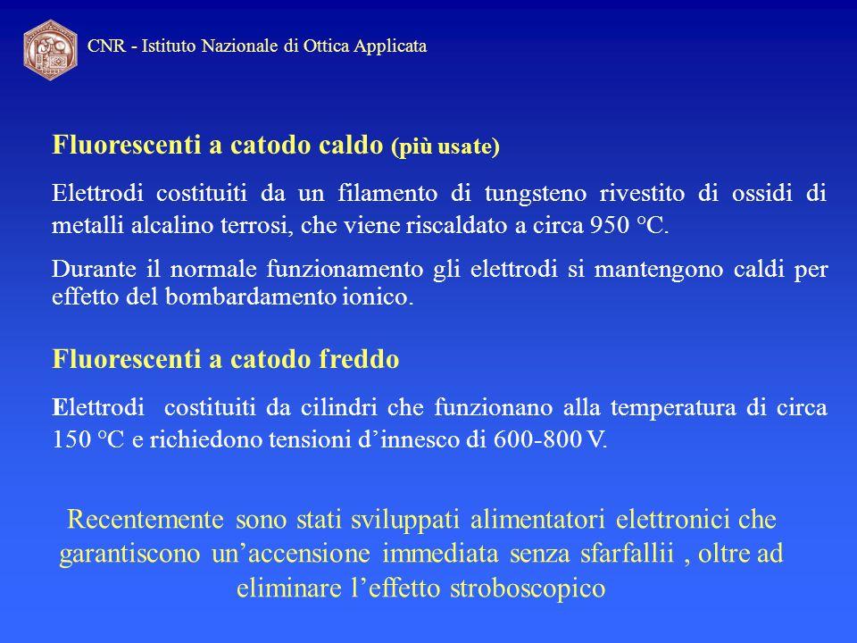 CNR - Istituto Nazionale di Ottica Applicata Fluorescenti a catodo caldo (più usate) Elettrodi costituiti da un filamento di tungsteno rivestito di os