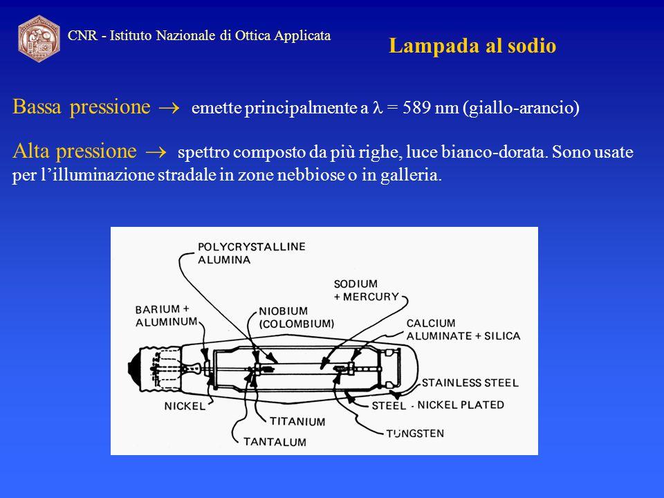 CNR - Istituto Nazionale di Ottica Applicata Lampada al sodio Bassa pressione emette principalmente a = 589 nm (giallo-arancio) Alta pressione spettro