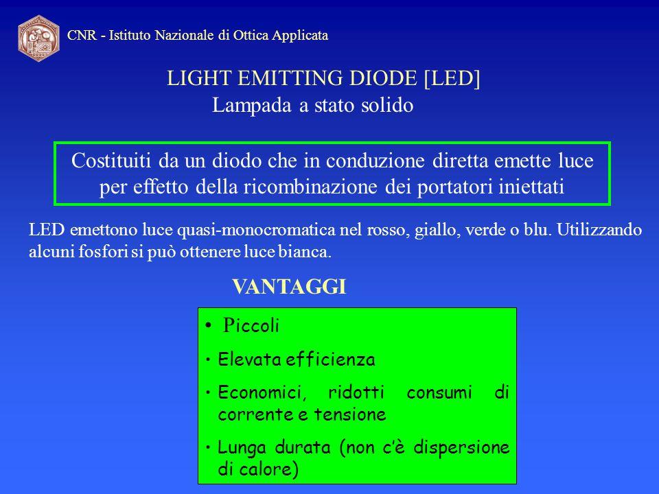 CNR - Istituto Nazionale di Ottica Applicata LIGHT EMITTING DIODE [LED] Lampada a stato solido Costituiti da un diodo che in conduzione diretta emette