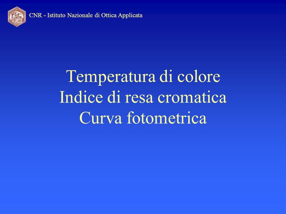 CNR - Istituto Nazionale di Ottica Applicata Temperatura di colore Indice di resa cromatica Curva fotometrica