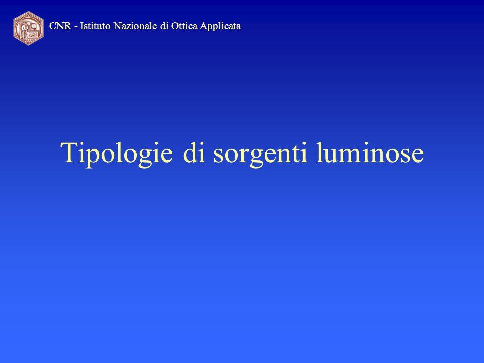 CNR - Istituto Nazionale di Ottica Applicata Tipologie di sorgenti luminose