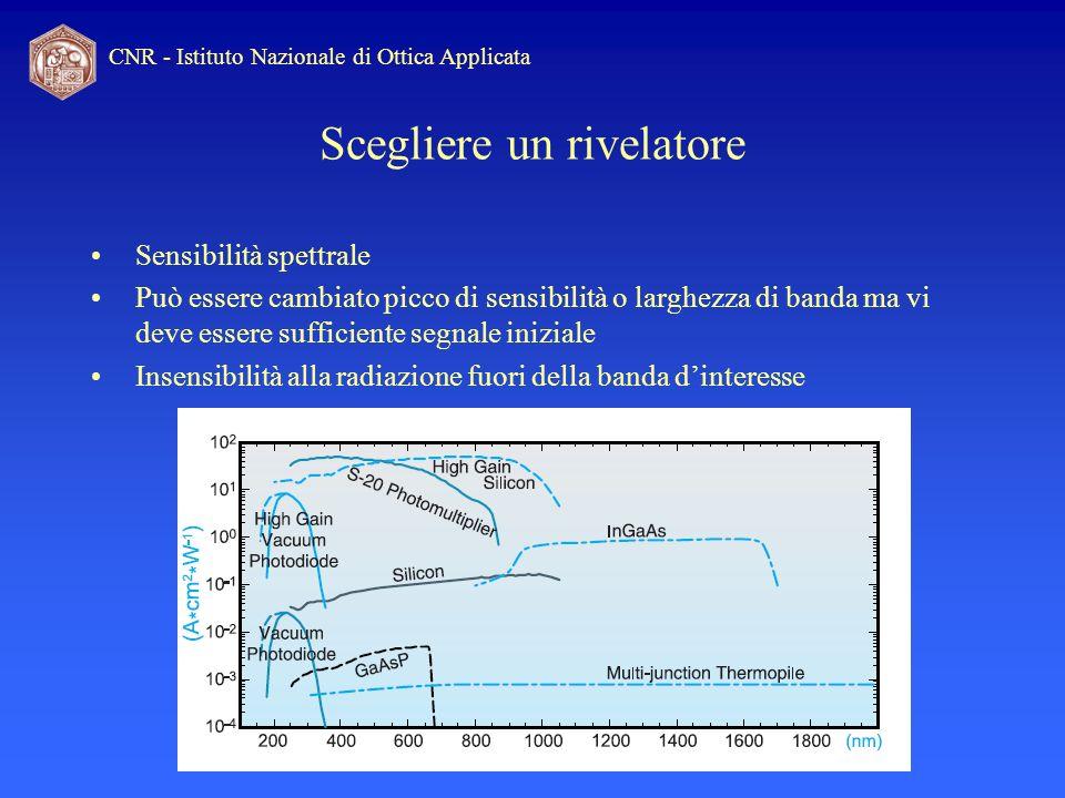 CNR - Istituto Nazionale di Ottica Applicata Rivelatori al silicio Giunzione P-N: Diodo polarizzato inversamente Corrente proporzionale luce incidente Radiazione assorbita esponenzialmente con la distanza.