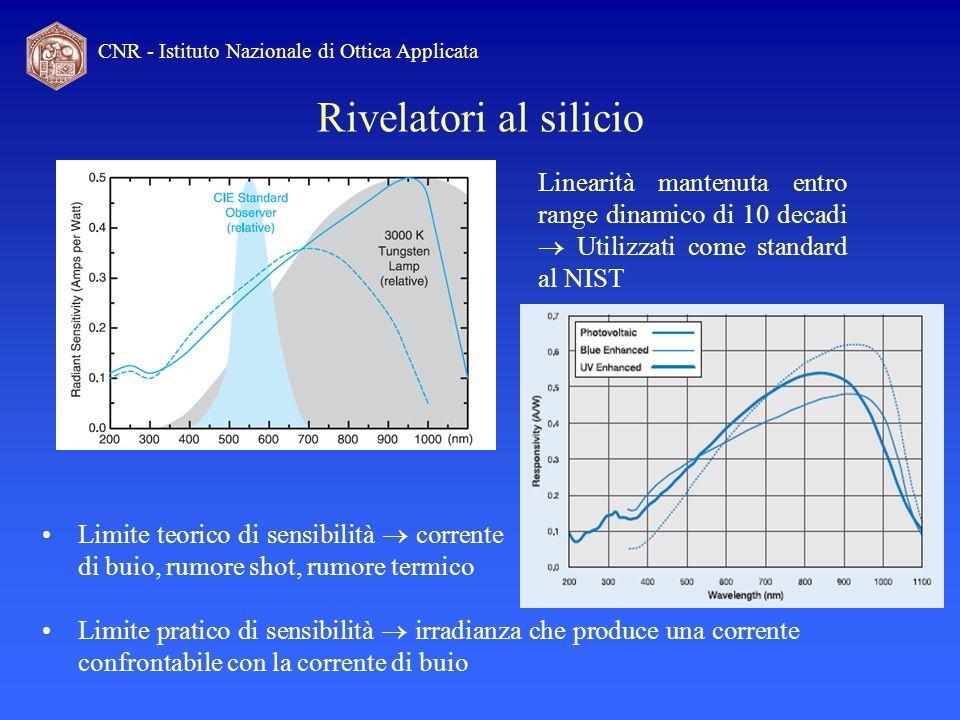 CNR - Istituto Nazionale di Ottica Applicata Rivelatori al silicio Linearità mantenuta entro range dinamico di 10 decadi Utilizzati come standard al N