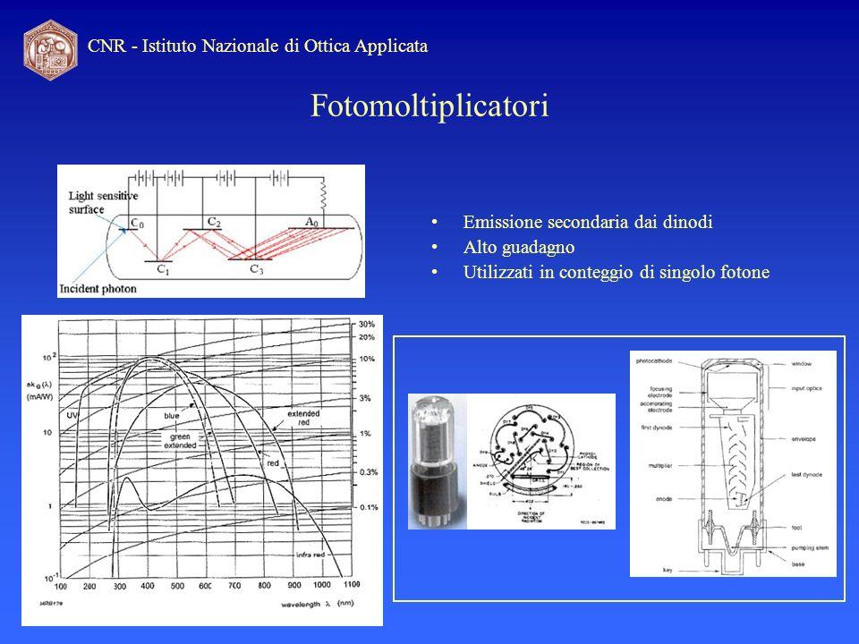 CNR - Istituto Nazionale di Ottica Applicata Fotomoltiplicatori Emissione secondaria dai dinodi Alto guadagno Utilizzati in conteggio di singolo foton