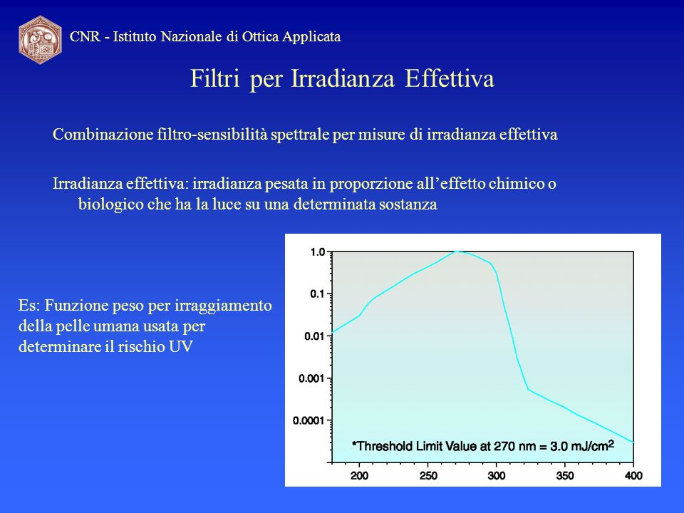 CNR - Istituto Nazionale di Ottica Applicata Filtri per Irradianza Effettiva Combinazione filtro-sensibilità spettrale per misure di irradianza effett
