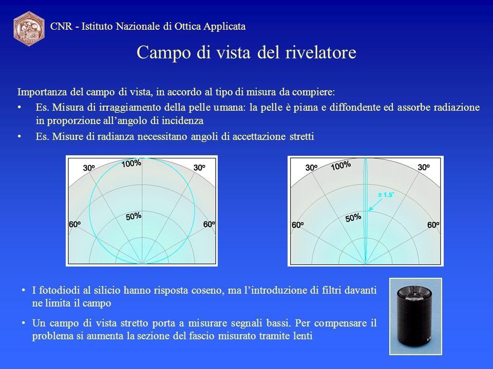 CNR - Istituto Nazionale di Ottica Applicata Goniofotometro Esistono 3 tipologie di goniofotometri: Rivelatore fisso, lampada mobile Lampada fissa, rivelatore mobile Rivelatore e lampada mobili