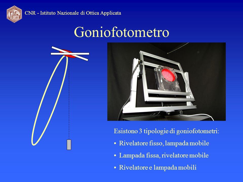 CNR - Istituto Nazionale di Ottica Applicata Goniofotometro Esistono 3 tipologie di goniofotometri: Rivelatore fisso, lampada mobile Lampada fissa, ri