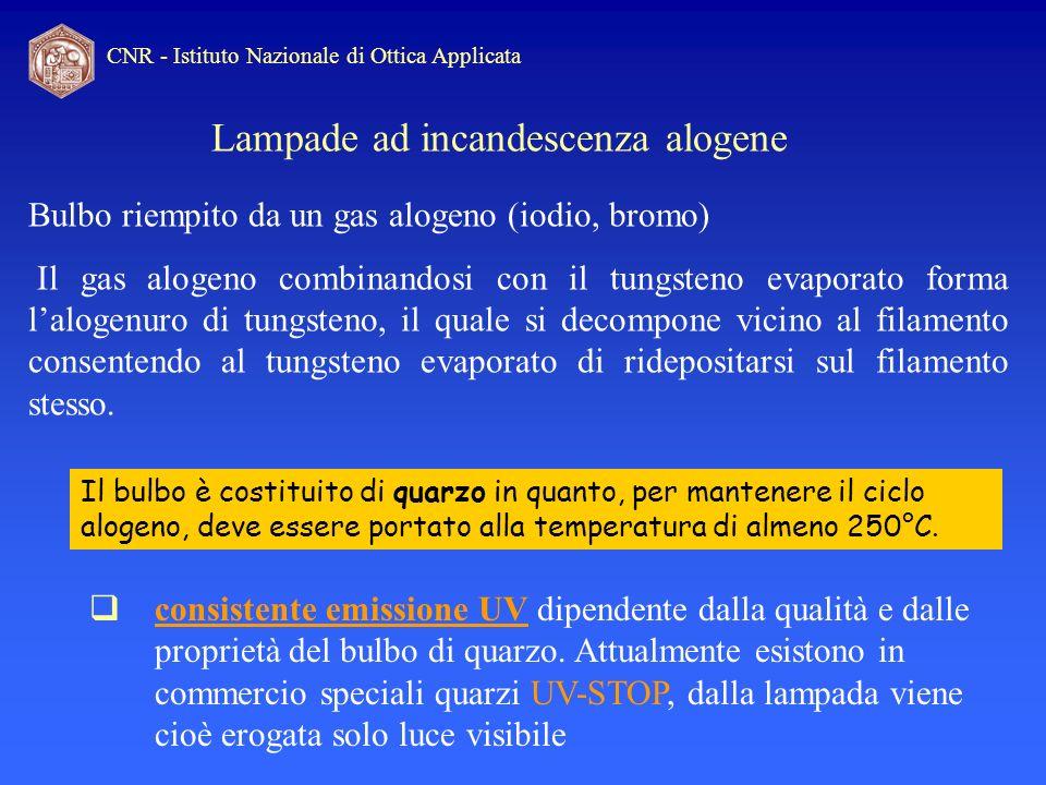 CNR - Istituto Nazionale di Ottica Applicata Lampade ad incandescenza alogene Bulbo riempito da un gas alogeno (iodio, bromo) Il gas alogeno combinand