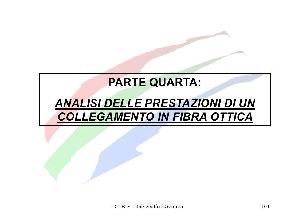 D.I.B.E.-Università di Genova101 PARTE QUARTA: ANALISI DELLE PRESTAZIONI DI UN COLLEGAMENTO IN FIBRA OTTICA