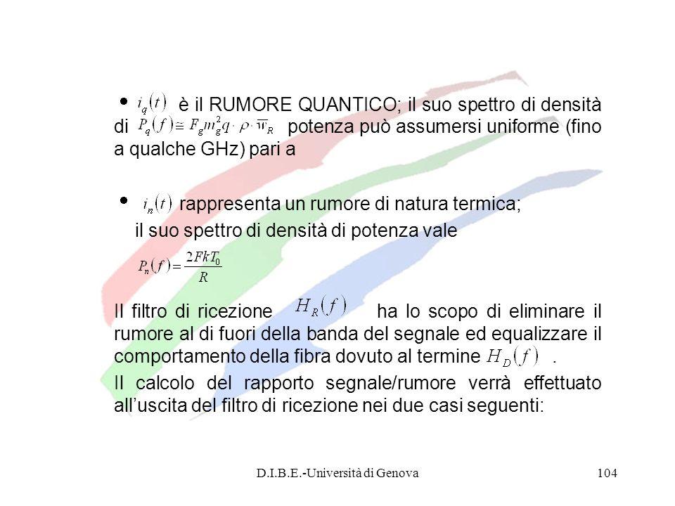 D.I.B.E.-Università di Genova104 è il RUMORE QUANTICO; il suo spettro di densità di potenza può assumersi uniforme (fino a qualche GHz) pari a rappres