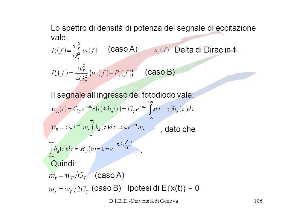 D.I.B.E.-Università di Genova106 Lo spettro di densità di potenza del segnale di eccitazione vale: (caso A) (caso B) Il segnale allingresso del fotodi