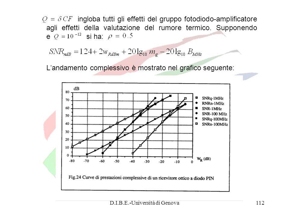 D.I.B.E.-Università di Genova112 ingloba tutti gli effetti del gruppo fotodiodo-amplificatore agli effetti della valutazione del rumore termico. Suppo