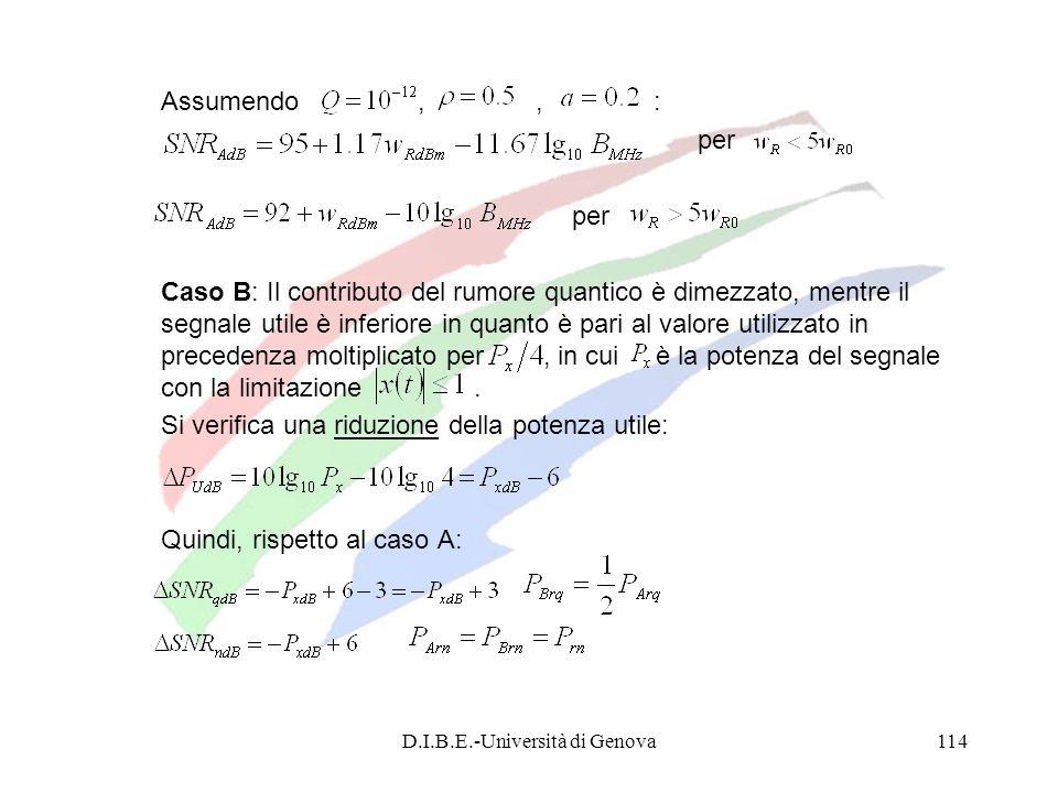 D.I.B.E.-Università di Genova114 Assumendo,, : per Caso B: Il contributo del rumore quantico è dimezzato, mentre il segnale utile è inferiore in quant