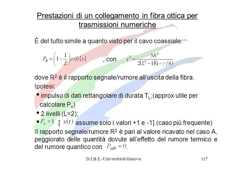 D.I.B.E.-Università di Genova117 È del tutto simile a quanto visto per il cavo coassiale:, con dove R 2 è il rapporto segnale/rumore alluscita della f