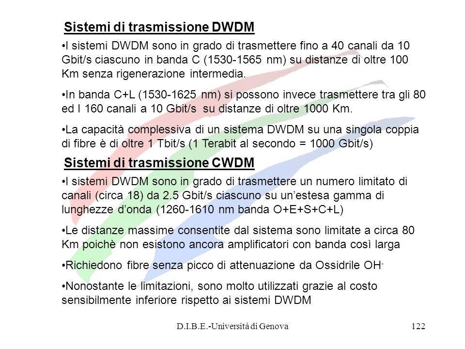D.I.B.E.-Università di Genova122 Sistemi di trasmissione DWDM I sistemi DWDM sono in grado di trasmettere fino a 40 canali da 10 Gbit/s ciascuno in ba