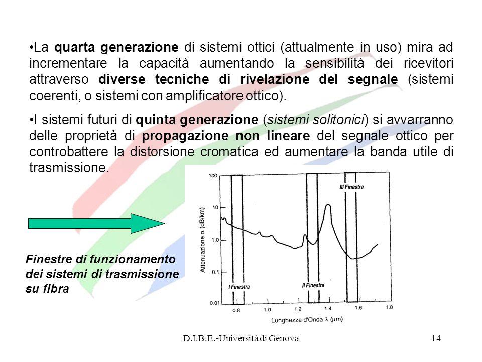 D.I.B.E.-Università di Genova14 La quarta generazione di sistemi ottici (attualmente in uso) mira ad incrementare la capacità aumentando la sensibilit