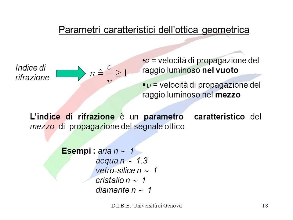 D.I.B.E.-Università di Genova18 Parametri caratteristici dellottica geometrica Indice di rifrazione Lindice di rifrazione è un parametro caratteristic