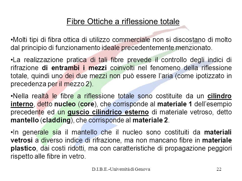 D.I.B.E.-Università di Genova22 Fibre Ottiche a riflessione totale Molti tipi di fibra ottica di utilizzo commerciale non si discostano di molto dal p