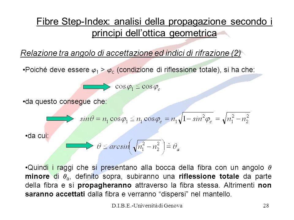 D.I.B.E.-Università di Genova28 Fibre Step-Index: analisi della propagazione secondo i principi dellottica geometrica Relazione tra angolo di accettaz