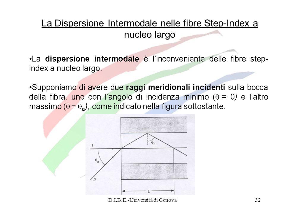 D.I.B.E.-Università di Genova32 La Dispersione Intermodale nelle fibre Step-Index a nucleo largo La dispersione intermodale è linconveniente delle fib
