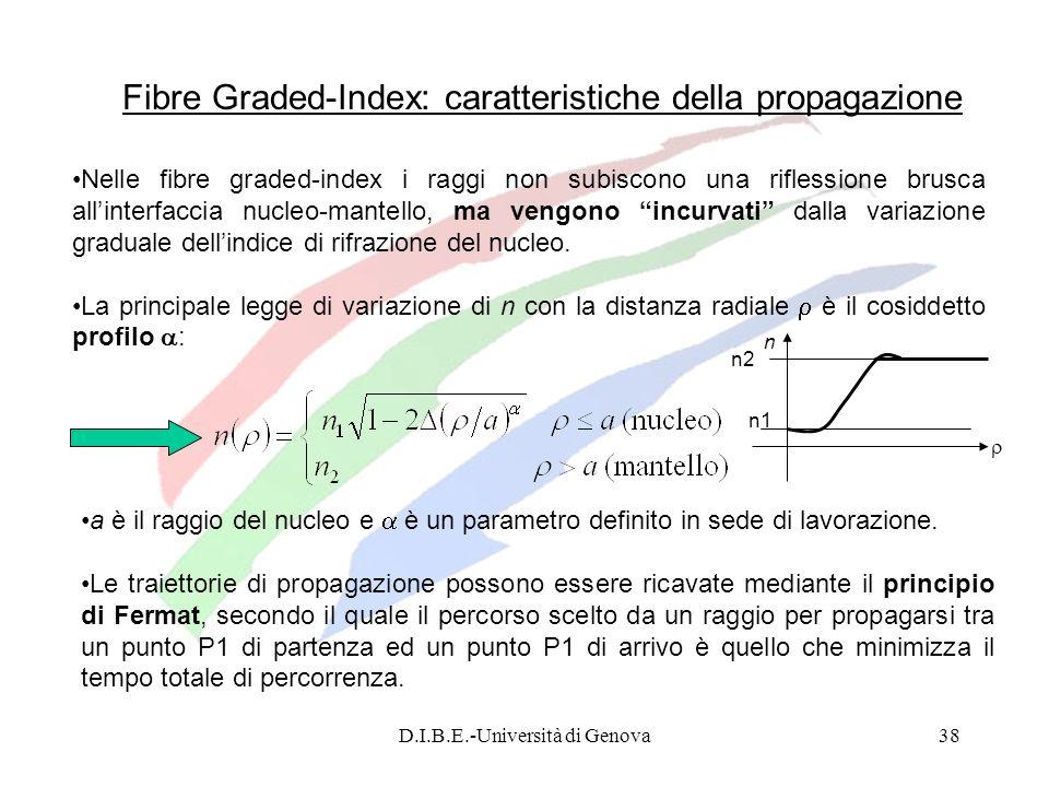 D.I.B.E.-Università di Genova38 Fibre Graded-Index: caratteristiche della propagazione Nelle fibre graded-index i raggi non subiscono una riflessione