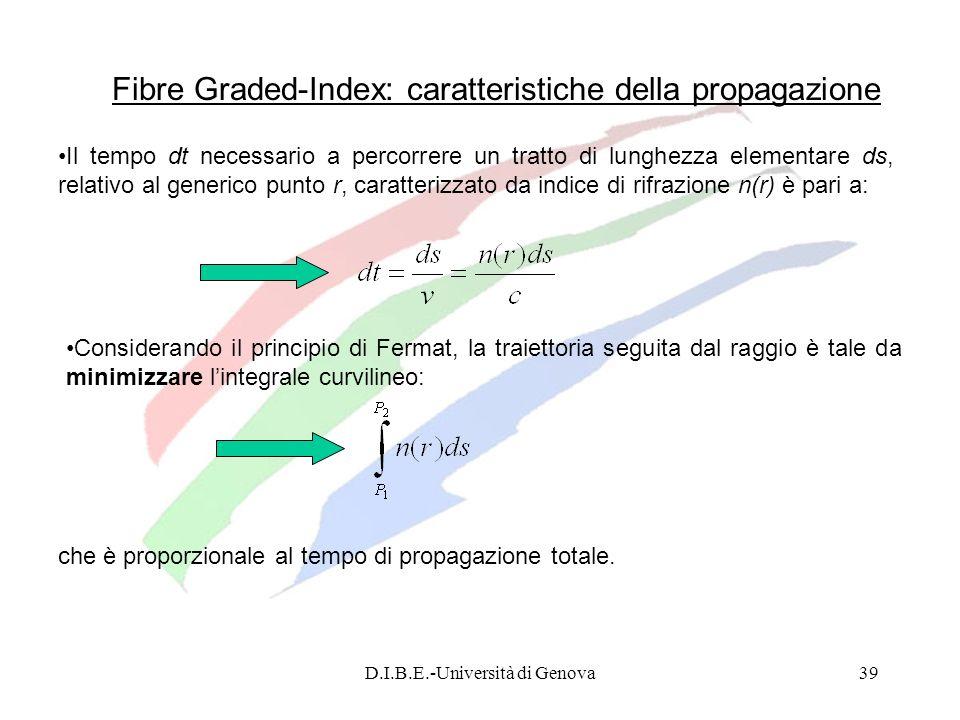 D.I.B.E.-Università di Genova39 Fibre Graded-Index: caratteristiche della propagazione Il tempo dt necessario a percorrere un tratto di lunghezza elem