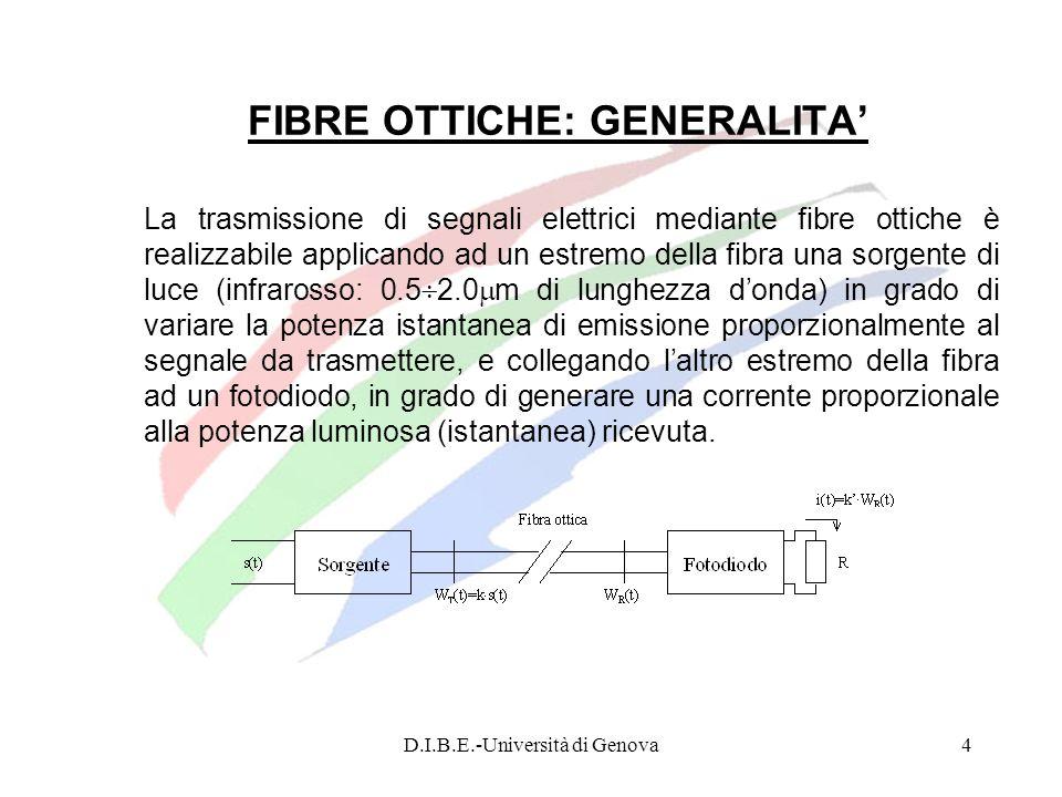 D.I.B.E.-Università di Genova4 FIBRE OTTICHE: GENERALITA La trasmissione di segnali elettrici mediante fibre ottiche è realizzabile applicando ad un e