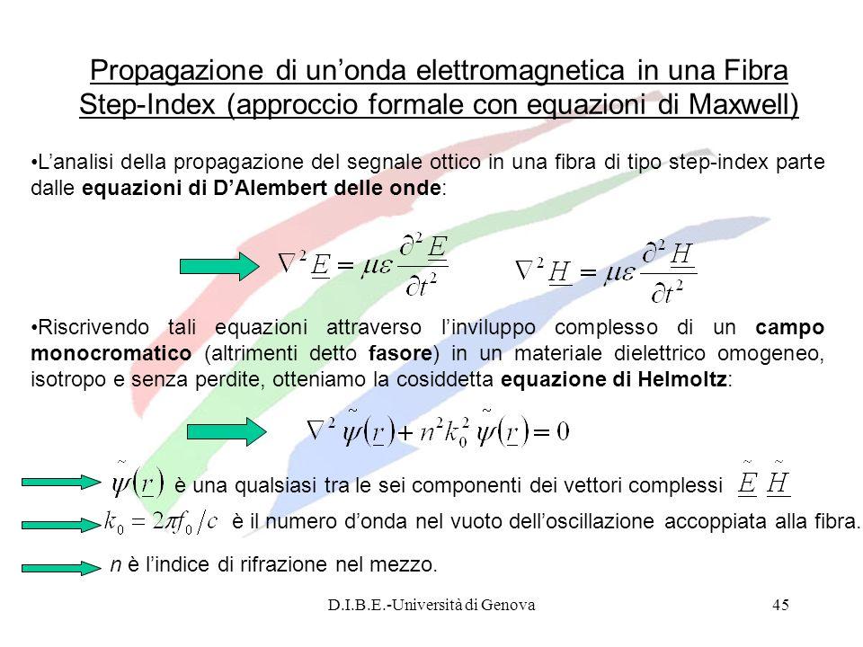 D.I.B.E.-Università di Genova45 Propagazione di unonda elettromagnetica in una Fibra Step-Index (approccio formale con equazioni di Maxwell) Lanalisi