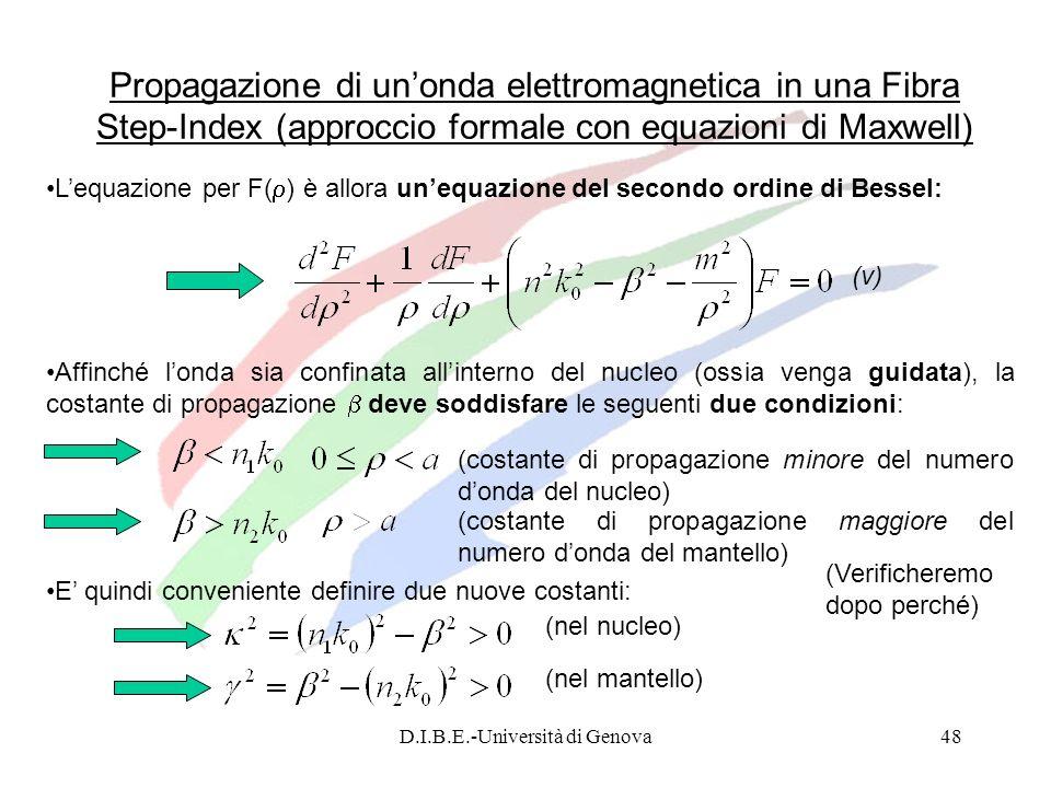D.I.B.E.-Università di Genova48 Propagazione di unonda elettromagnetica in una Fibra Step-Index (approccio formale con equazioni di Maxwell) Lequazion