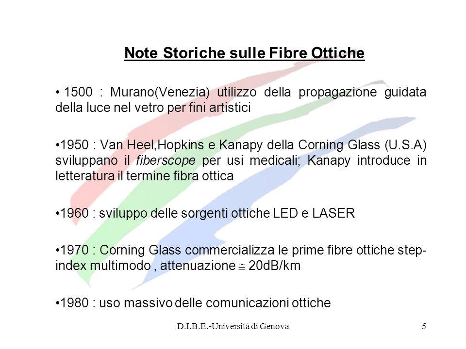 D.I.B.E.-Università di Genova86 Coefficiente di attenuazione Il coefficiente di attenuazione viene usualmente espresso in dB/km, ovvero: Il coefficiente di attenuazione è una caratteristica costruttiva della fibra ottica.