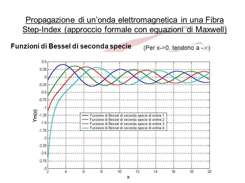 D.I.B.E.-Università di Genova51 Propagazione di unonda elettromagnetica in una Fibra Step-Index (approccio formale con equazioni di Maxwell) Funzioni