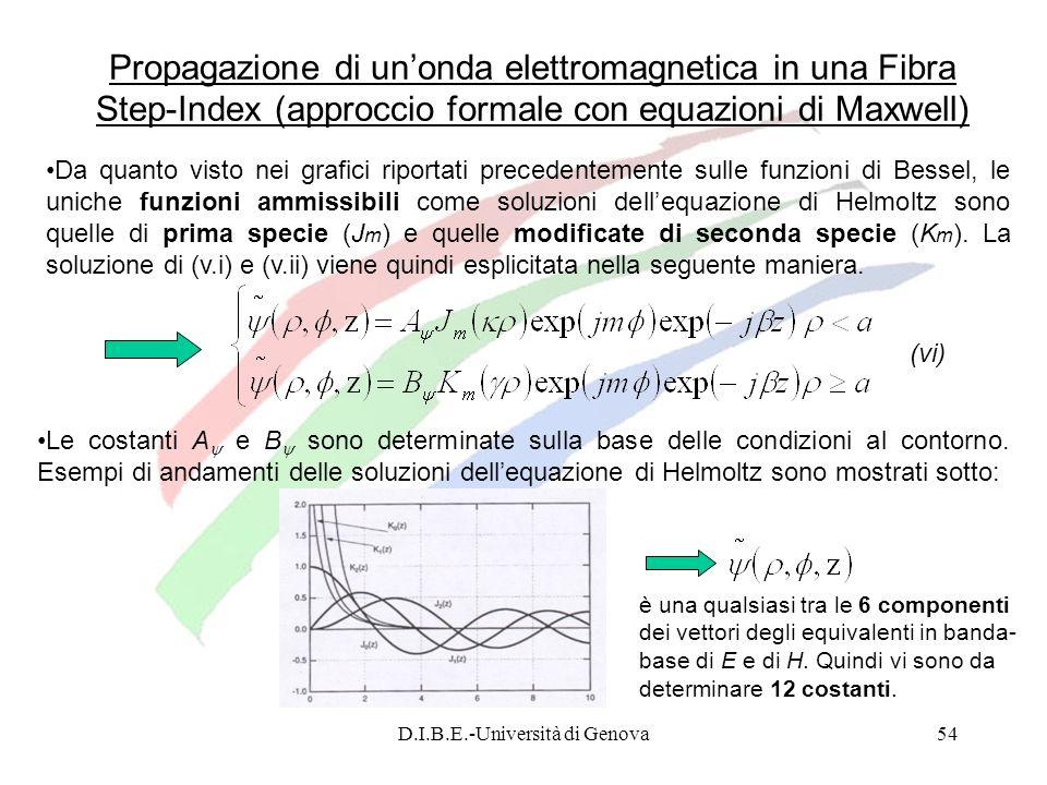 D.I.B.E.-Università di Genova54 Propagazione di unonda elettromagnetica in una Fibra Step-Index (approccio formale con equazioni di Maxwell) Da quanto