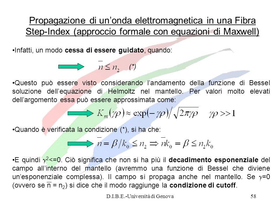 D.I.B.E.-Università di Genova58 Infatti, un modo cessa di essere guidato, quando: Questo può essere visto considerando landamento della funzione di Be